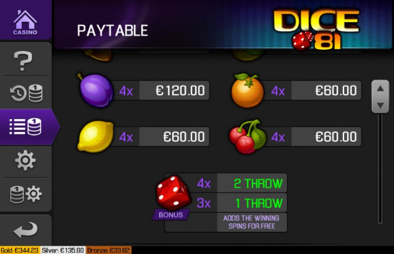 Dice 81 :: Paytable - Low Value Symbols