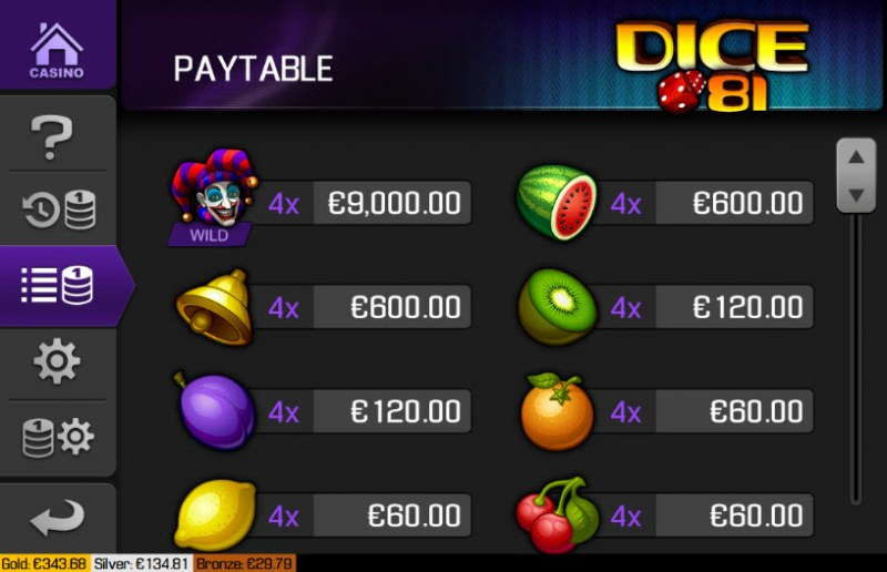 Dice 81 :: Paytable - High Value Symbols