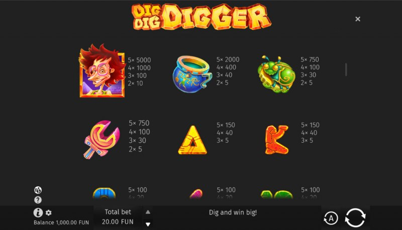 Dig Dig Digger :: Paytable - High Value Symbols