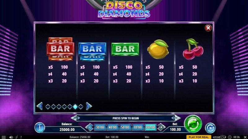 Disco Diamonds :: Paytable - Low Value Symbols