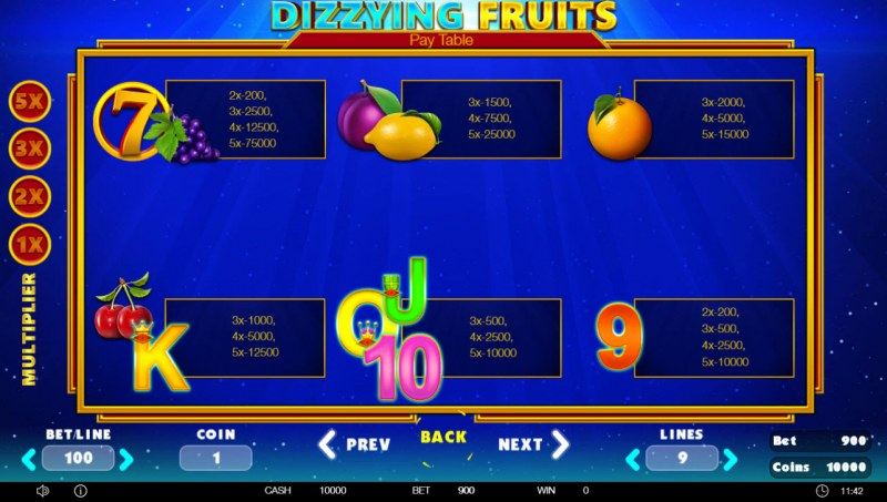 Dizzying Fruits :: Paytable