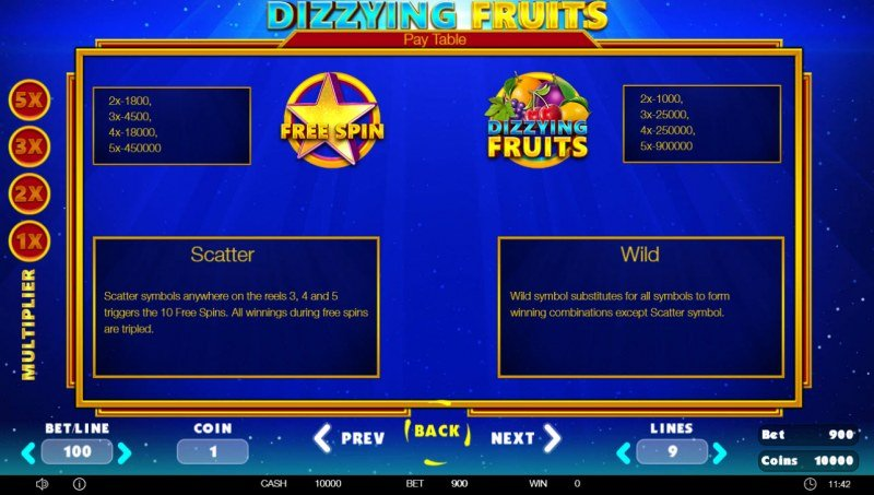 Dizzying Fruits :: Wild and Scatter Rules