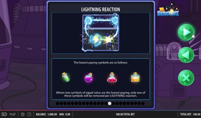 Doctor Reactive Mega Drop :: Feature Rules