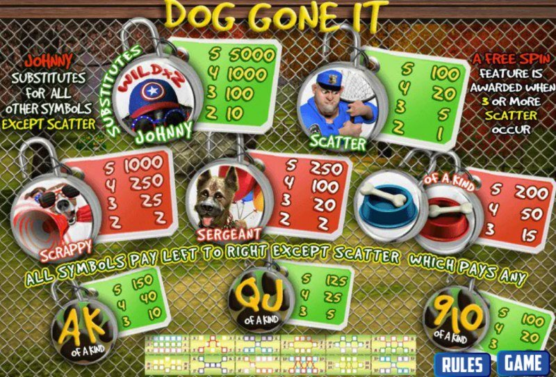 Dog Gone It :: Paytable