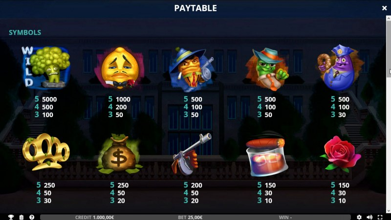 Don Corlemone :: Paytable