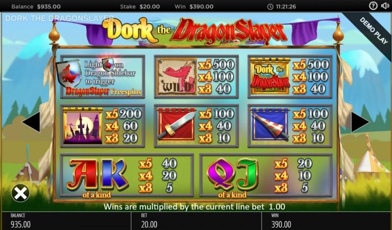 Dork the Dragon Slayer :: Paytable