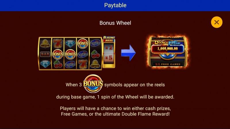Double Flame Blazing :: Bonus Feature