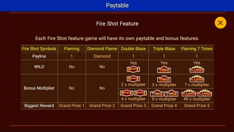 Double Flame Blazing :: Feature Rules