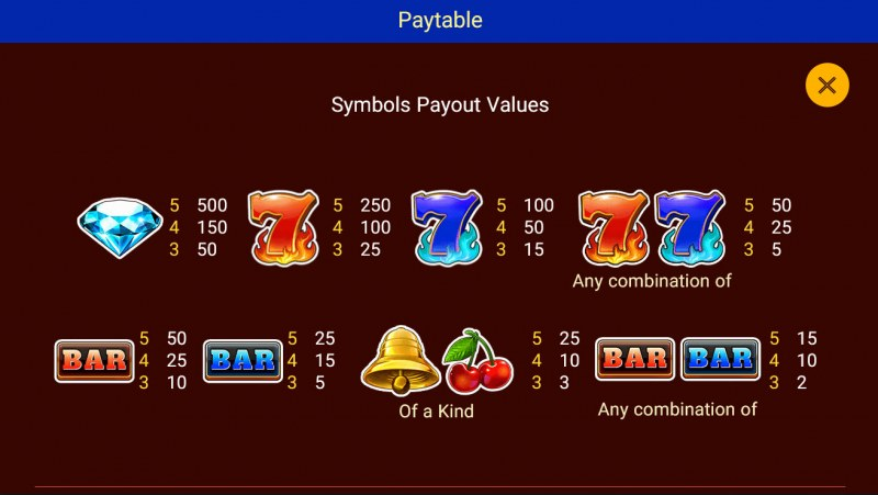 Double Flame Blazing :: Paytable