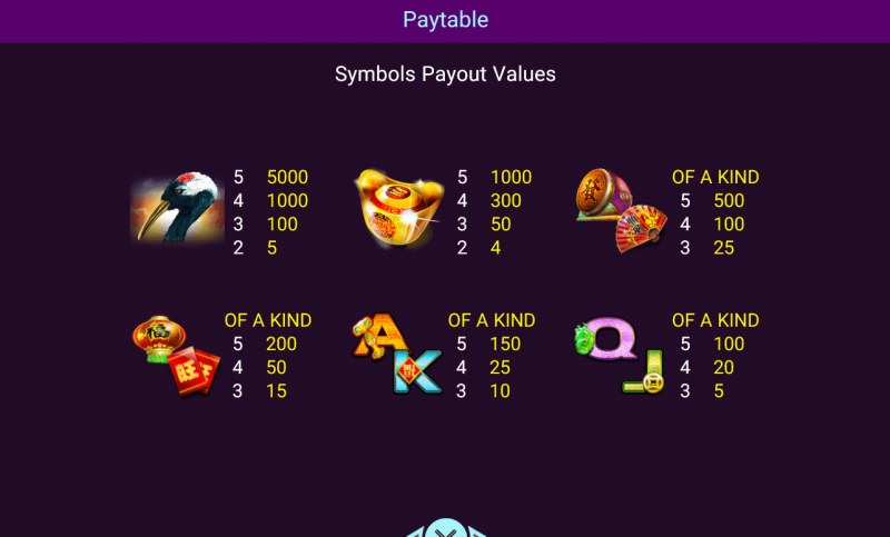 Double Fortunes :: Paytable