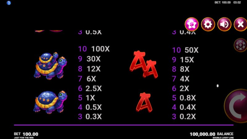 Double Lucky Line :: Paytable - Medium Value Symbols