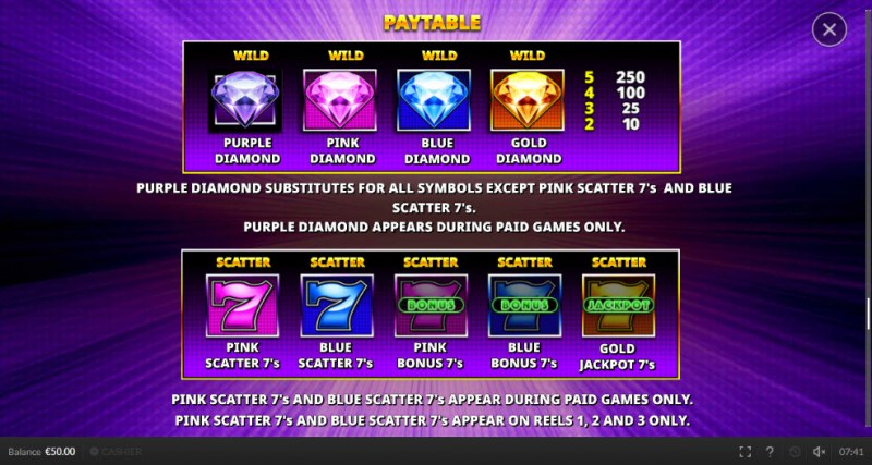 Double Scatter 7's :: Paytable