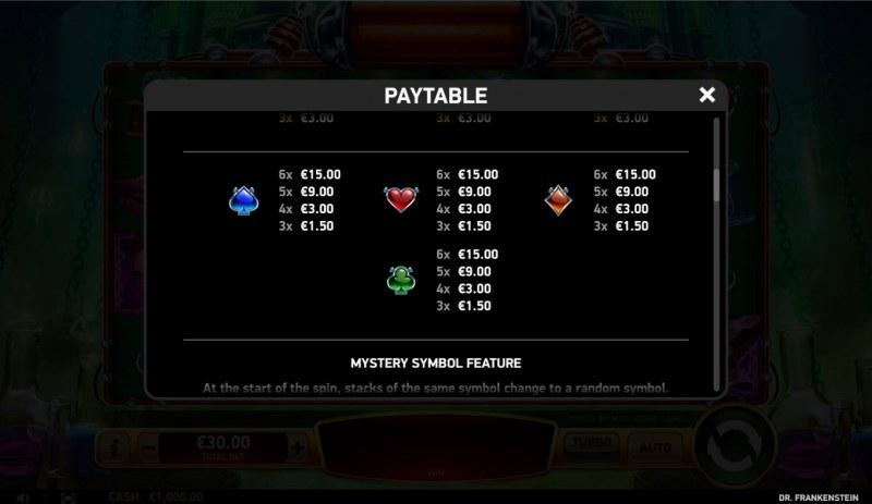 Dr Frankenstein :: Paytable - Low Value Symbols