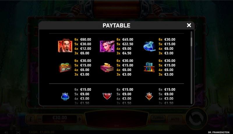 Dr Frankenstein :: Paytable - High Value Symbols