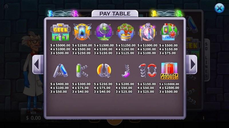 Dr. Geek :: Paytable