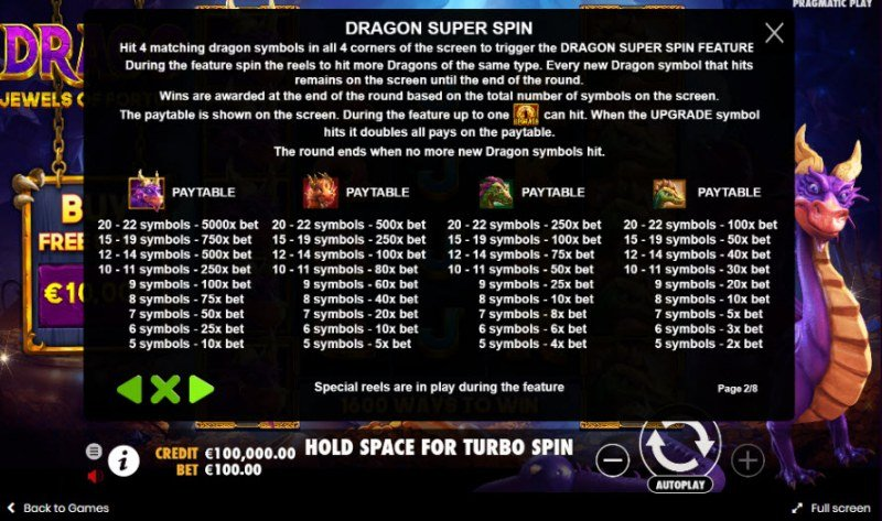 Drago Jewels of Fortune :: Dragon Super Spin
