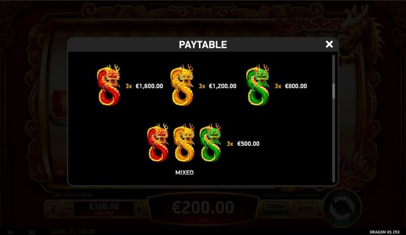 Dragon 8s 25x :: Paytable - High Value Symbols