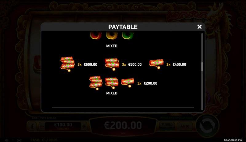 Dragon 8s 25x :: Paytable - Low Value Symbols