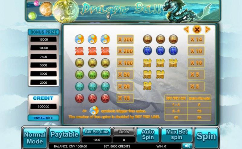 Dragon Ball :: Paytable