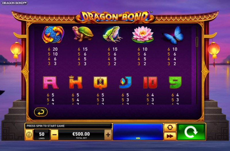 Dragon Bond :: Paytable