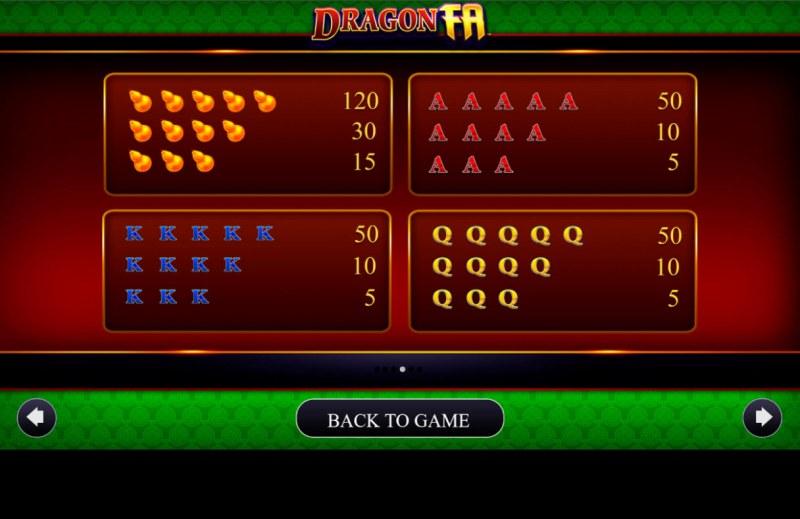 Dragon Fa :: Paytable - Medium Value Symbols
