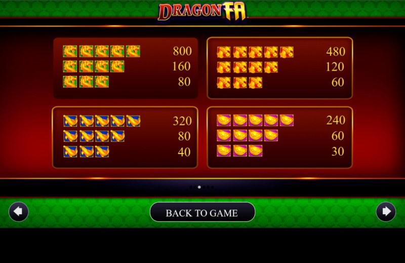 Dragon Fa :: Paytable - High Value Symbols