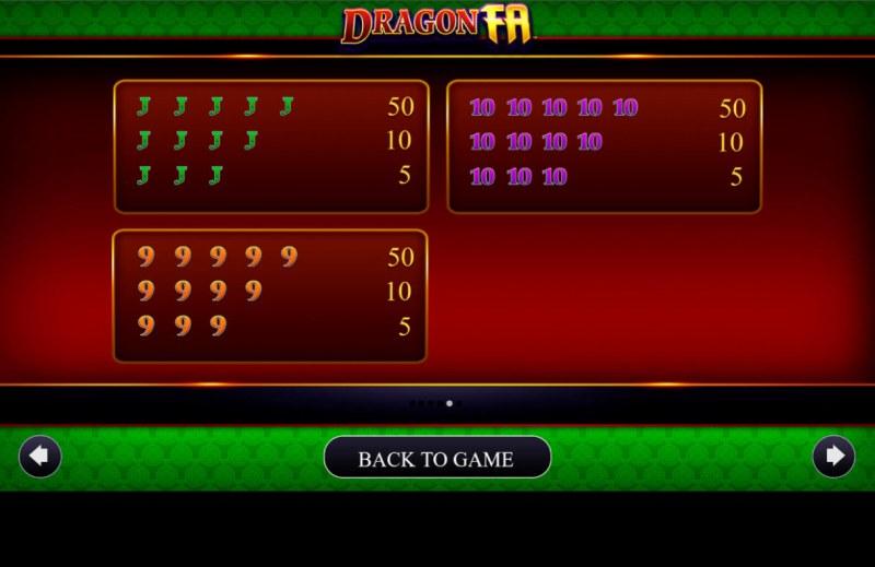 Dragon Fa :: Paytable - Low Value Symbols