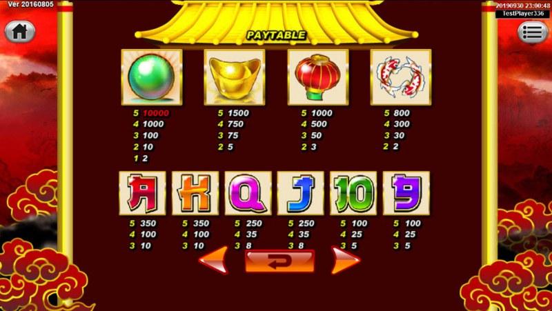 Dragon Gold :: Paytable