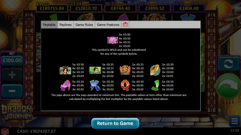 Dragon Journey :: Paytable