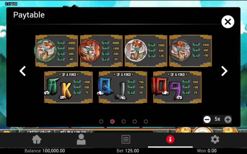 Dragon King :: Paytable