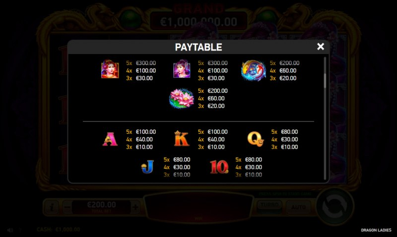 Dragon Ladies :: Paytable