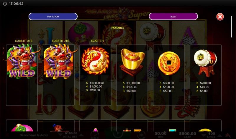 Dragon Lines Super :: Paytable - High Value Symbols