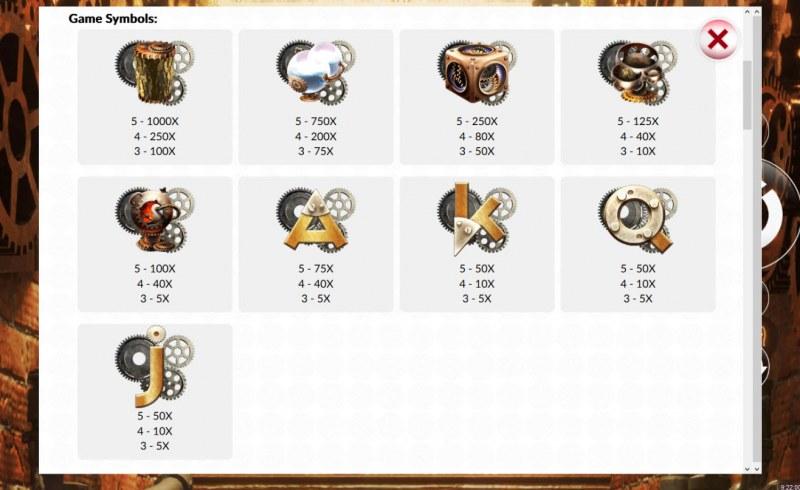 Dragon Myst :: Paytable