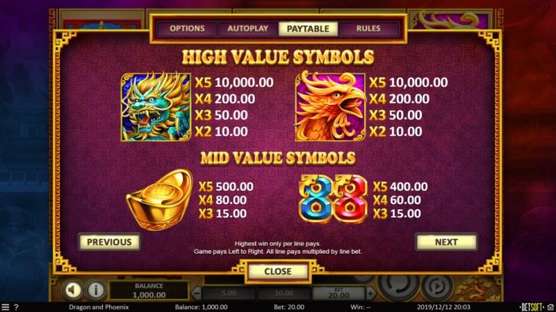 Dragon & Phoenix :: Paytable - High Value Symbols