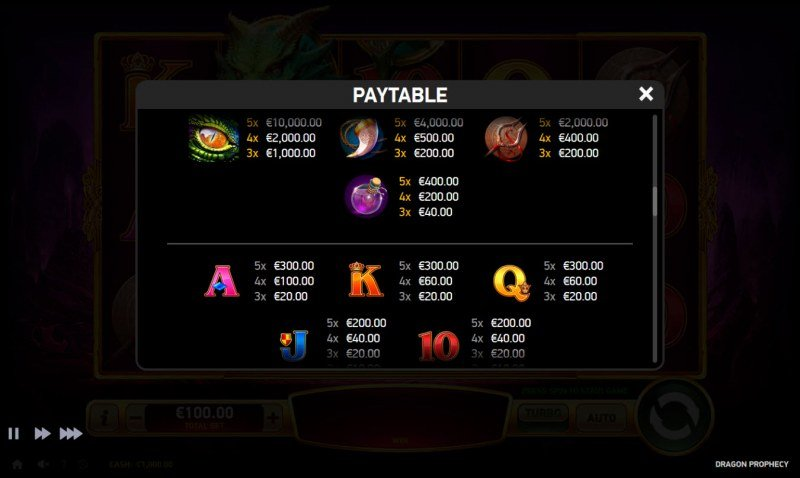 Dragon Prophecy :: Paytable