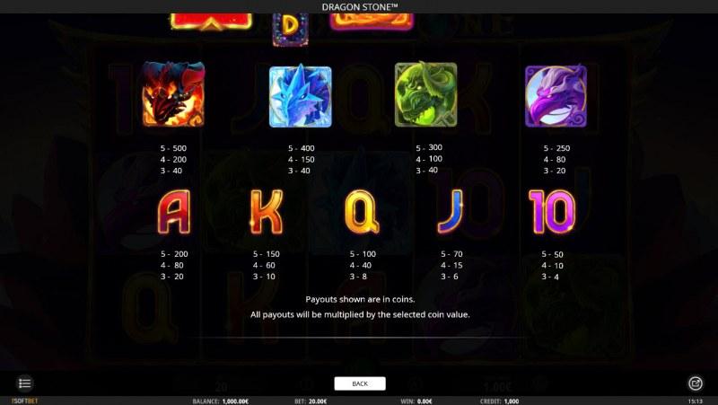 Dragon Stone :: Paytable