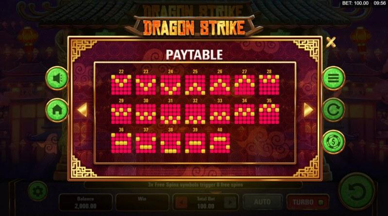 Dragon Strike :: Paylines 22-40