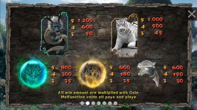 Dragon Tiger :: Paytable - High Value Symbols
