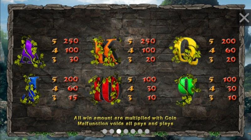 Dragon Tiger :: Paytable - Low Value Symbols