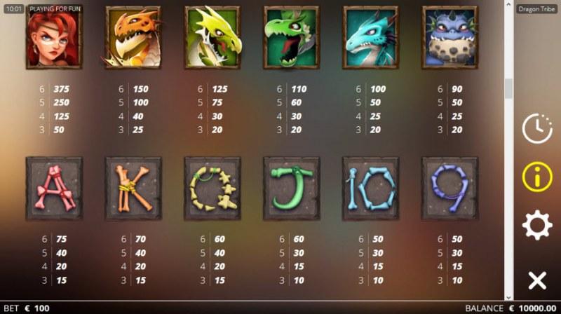 Dragon tribe :: Paytable
