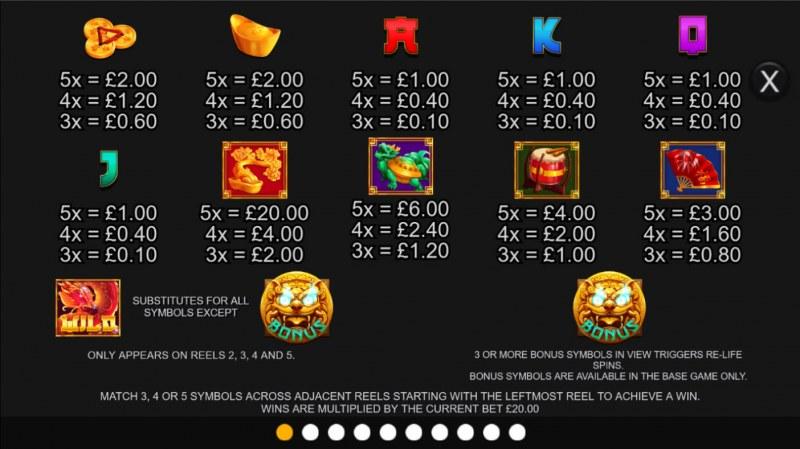 Dragon Ways Multiplier :: Paytable