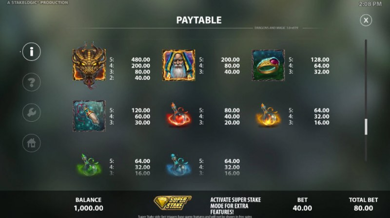 Dragons and Magic :: Paytable