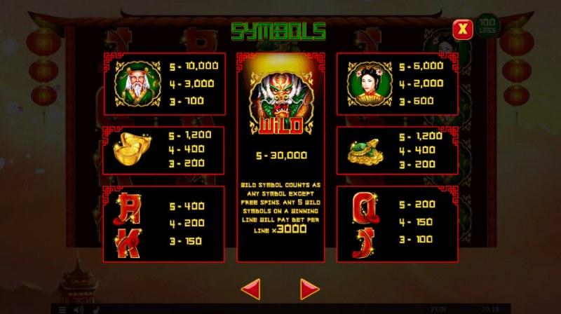 Dragon's Charms :: Paytable