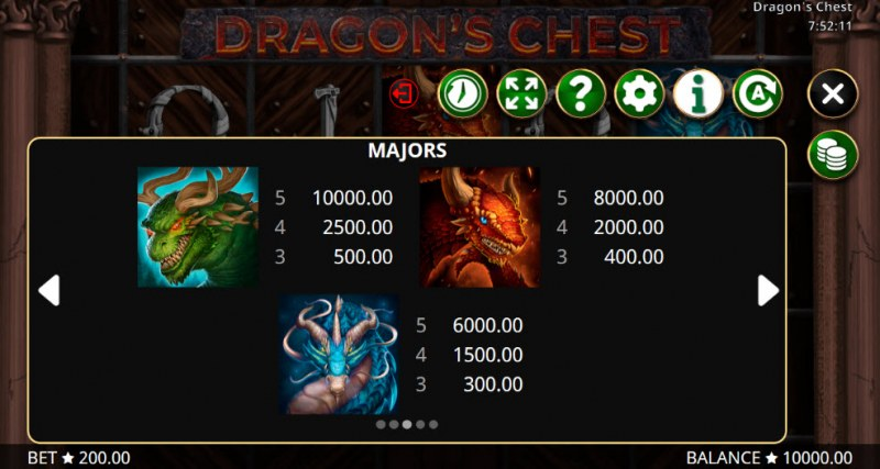 Dragon's Chest :: Paytable - High Value Symbols