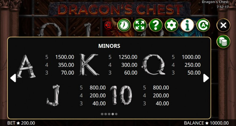 Dragon's Chest :: Paytable - Low Value Symbols