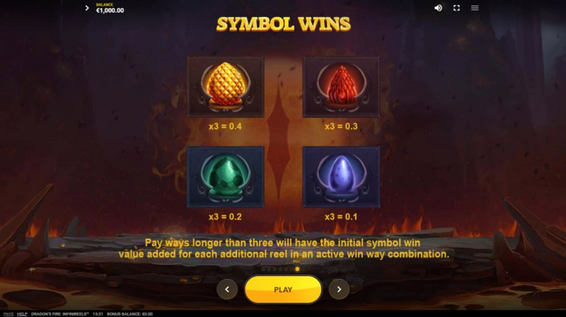 Dragon's Fire Infinireels :: Paytable - Low Value Symbols