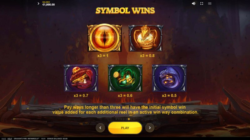 Dragon's Fire Infinireels :: Paytable - High Value Symbols