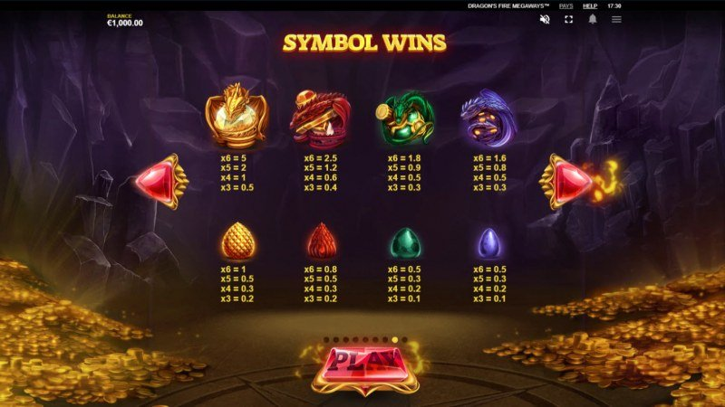 Dragon's Fire Megaways :: Paytable