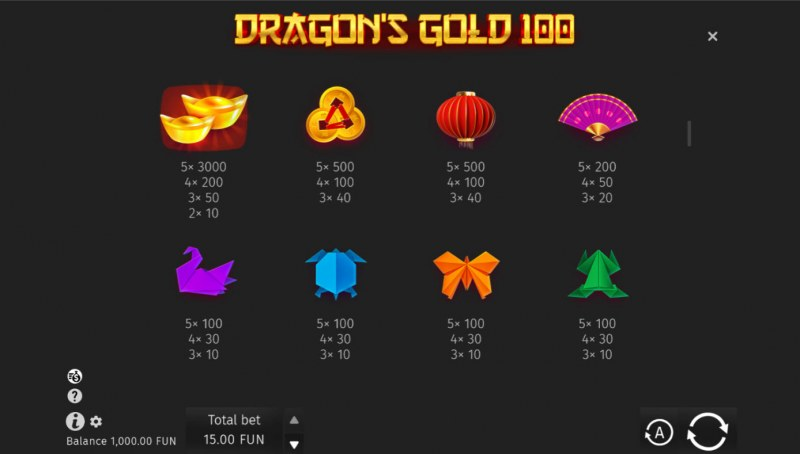 Dragon's Gold 100 :: Paytable