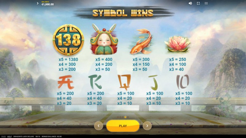 Dragon's Luck Deluxe :: Paytable